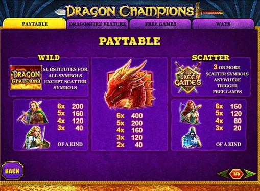 Таблиця символів в апараті Dragon Champions