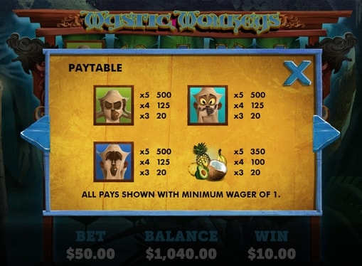 Таблиця виплат в апараті Mystic Monkeys