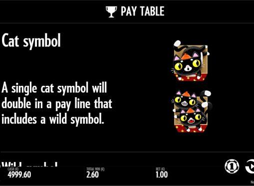 Виплати за символи в онлайн слоті Not Enough Kittens