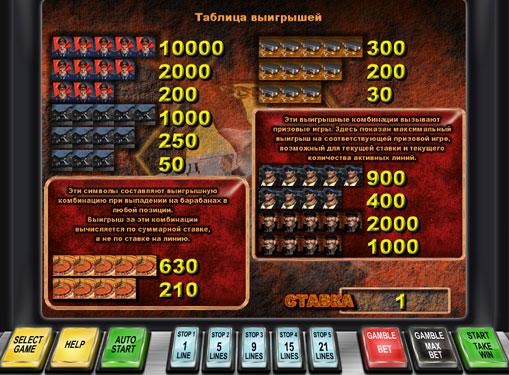 Братва ігрові автомати грати безкоштовно і без реєстрації