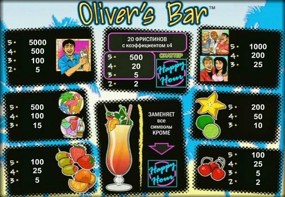 Символи і правила апарату Olivers Bar