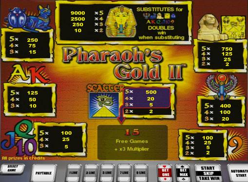 Ігровий автомат володар кілець