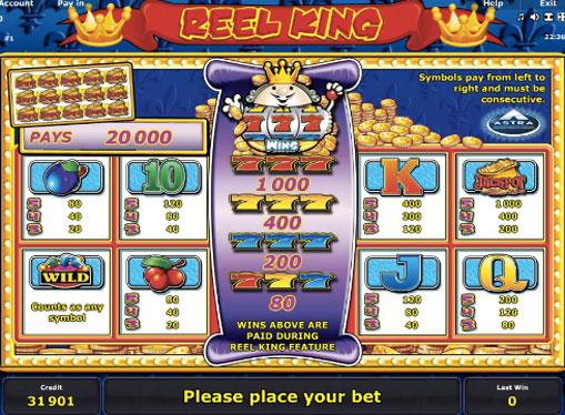 Таблиця правил і коефіцієнтів автомата Reel King