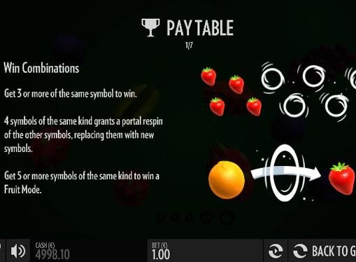 Таблиця виплат слота Fruit Warp