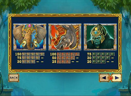 Виплати за символи в онлайн апараті Jungle Giants