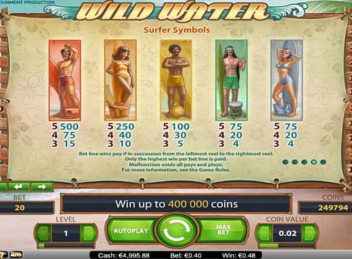 Виплати за символи в онлайн апараті Wild Water