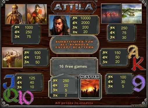 Опис гри на автоматі Attila