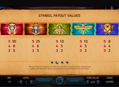 Символи з виплатами онлайн слота Pyramid: Quest for Immortality