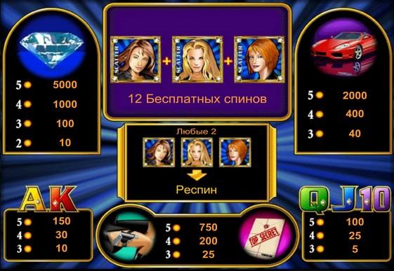 Фріспіни і коефіцієнти в грі Diamond Trio