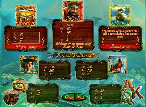 Таблиця коефіцієнтів і бонусів в грі Pirate Treasures