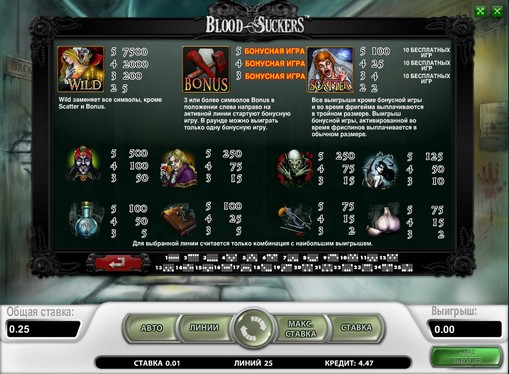 Правила гри на автоматі Blood Suckers