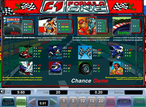 Правила гри в автоматі Formula 1