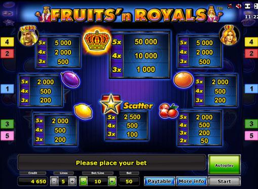Таблиця коефіцієнтів апарату Fruits'n Royals Deluxe