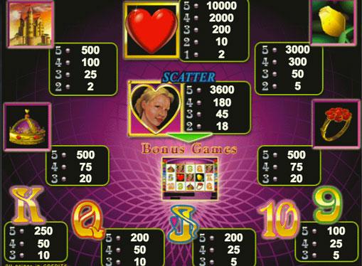 Символи і коефіцієнти онлайн ігрового автомата Queen of Hearts