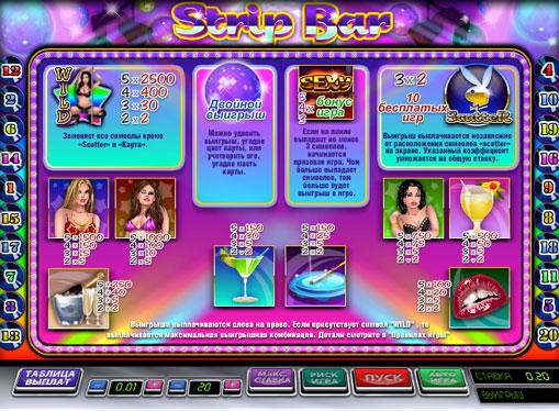 Таблиця правил гри в Strip Bar