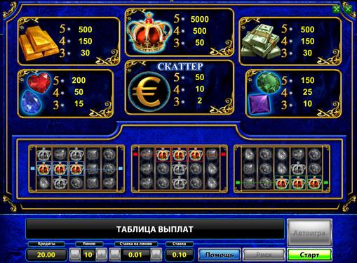 Автомати ігрові безкоштовно компот