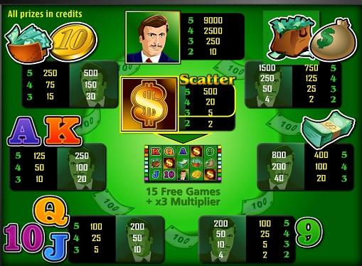 Таблиця призів в автоматі The Money Game