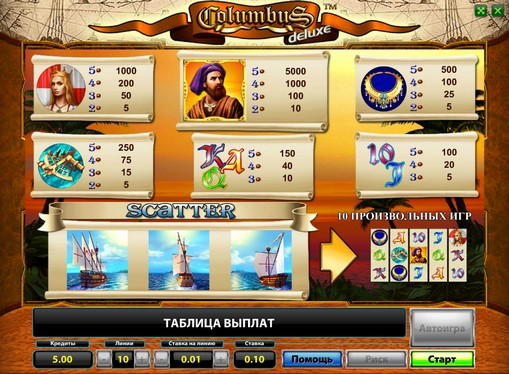 Таблиця виплат в грі Columbus Deluxe