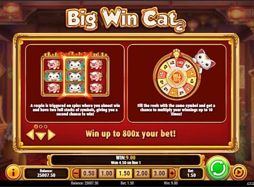Правила ігрових бонусів в слоті Big Win Cat