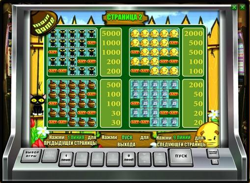 Таблиця з коефіцієнтами ігрового автомата Keks