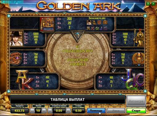 Таблиця виплат в Golden Ark Deluxe