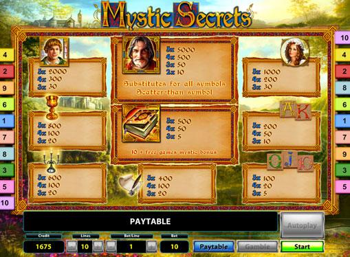 Таблиця виплат і коефіцієнти апарату Mystic Secrets Deluxe