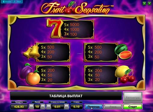 Таблиця виплат в автоматі Fruit Sensation Deluxe